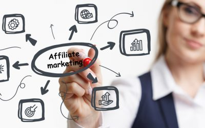 Success Meets Business: Effective Affiliate Marketing Tips